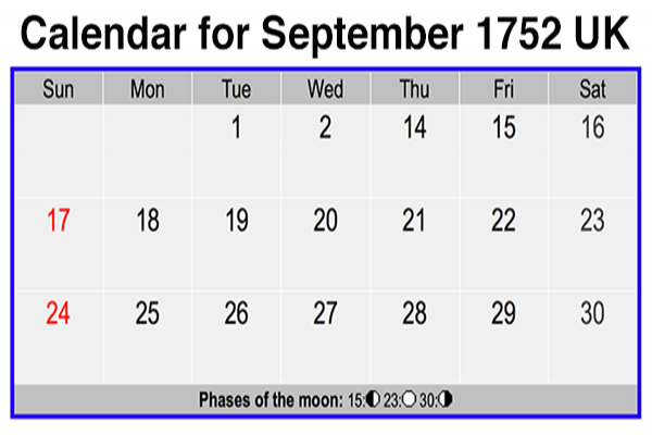 September 1752 11 days were omitted in September, 1752 in some ...