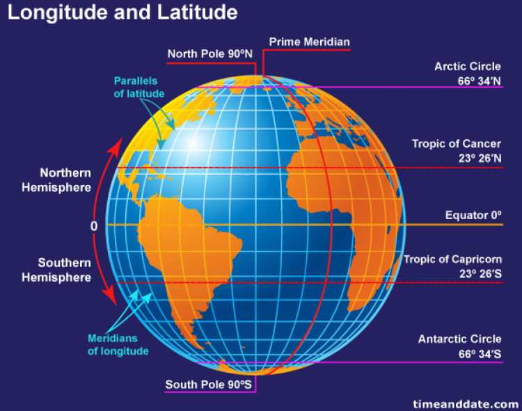 Drawing Lines Of Longitude And Latitude : What is longitude and latitude