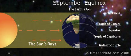 September Equinox Illustration