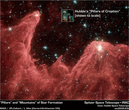 """Pillars"" and ""Mountains"" of Star Formation"