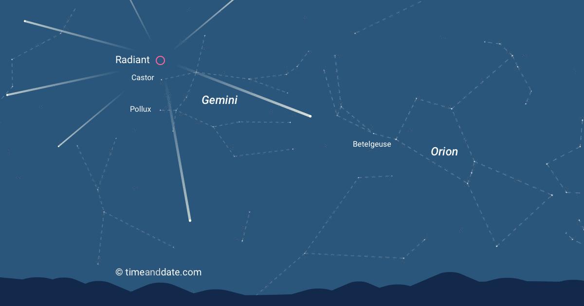 2018 Geminids Meteor Shower