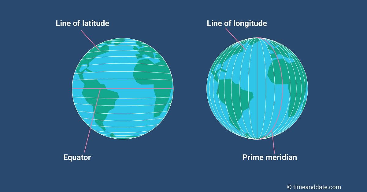 What Is Longitude And Latitude