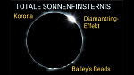 Totale Sonnenfinsternis