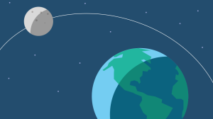 Illustration showing the Moon orbiting Earth in Space.