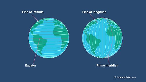 Resultado de imagen de MAP SHOWING THE MAIN PARALELS