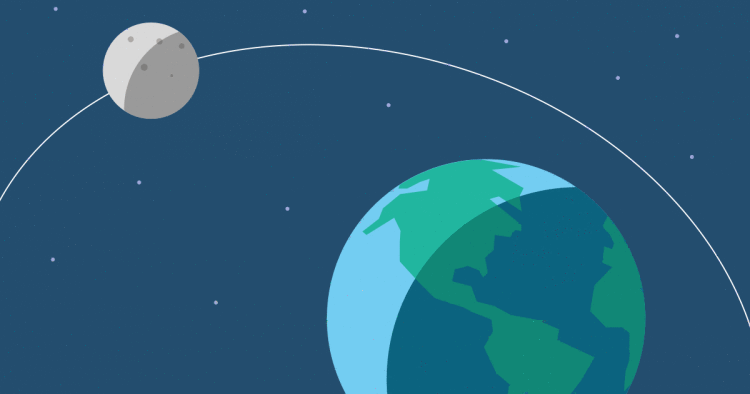 moon states ile ilgili görsel sonucu