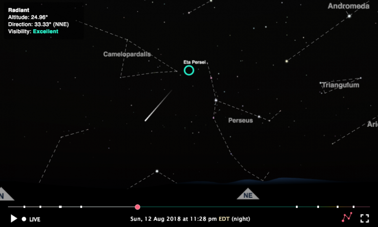Newsletter Issue - Interactive sky map