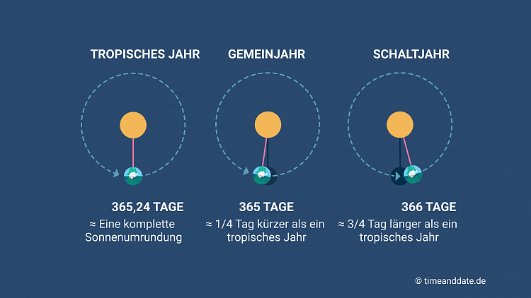 Oppermann Katalog Fruhjahr Sommer 2020 By Hach Gmbh Co Kg Issuu