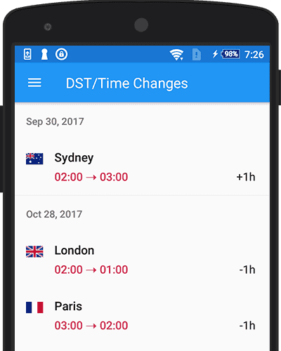 World clock app for android world clock app screenshot see upcoming dst switches for cities around the world gumiabroncs