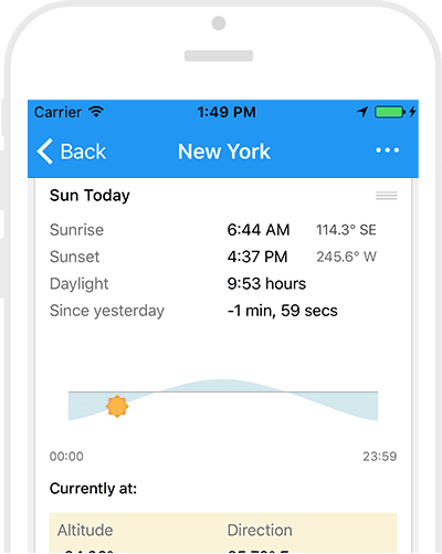 World CLock App: See when the sun is up in cities around the world